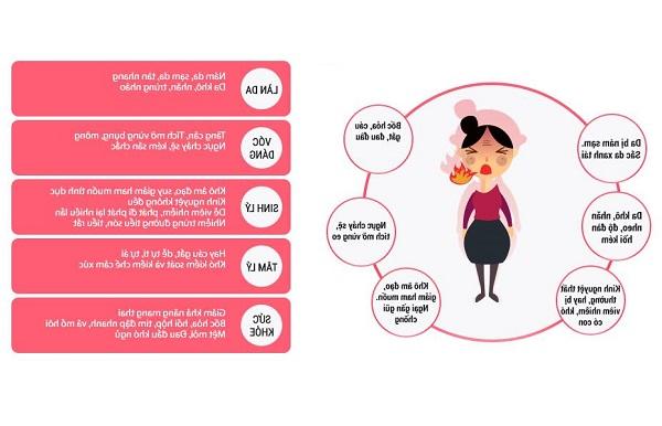 Mầm đậu nành Mộc Thanh Hương điều trị rối loạn nội tiết tố nữ