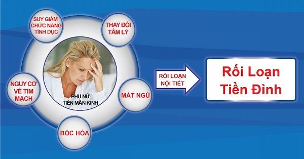 dấu hiệu của tiền mãn kinh sớm, dấu hiệu tiền mãn kinh sớm, triệu chứng tiền mãn kinh sớm, tiền mãn kinh sớm, biểu hiện tiền mãn kinh sớm, hiện tượng tiền mãn kinh sớm, phụ nữ tiền mãn kinh sớm