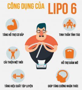 lipo black 6, Lipo 6 Black Review, Cách sử dụng Lipo 6 Black, Lipo 6 Black có tốt không, Lipo 6 có tốt không, thuốc giảm cân lipo 6, viên đốt mỡ lipo 6